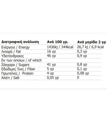 Άρκευθος Καρπός Βιολογικός Τριμμένος 35γρ Physis Aroma